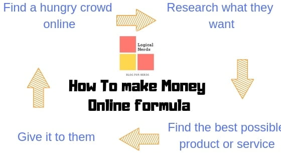 How to make money online formula